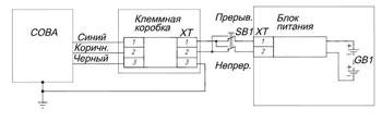Электрическая схема подключения при проверке
