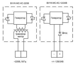 Электрическая схема ВУУК-МС-КС