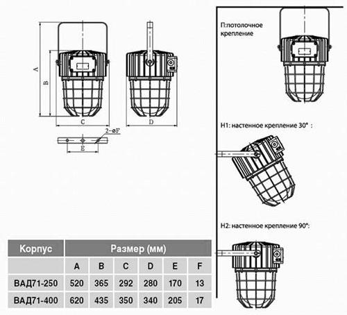 Габаритные размеры светильников ВАД-71, мм: